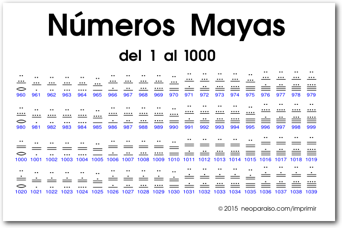 numeros-mayas-del-1-al-1000.png