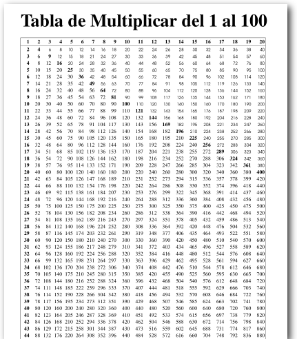 tabla-de-multiplicar-del-1-al- ...