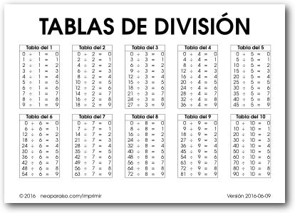 Tablas para imprimir for Table de division de 99