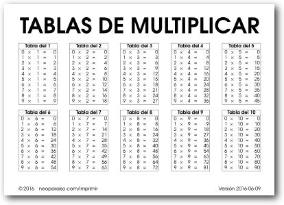 Tablas De Todas Las Operaciones Para Imprimir